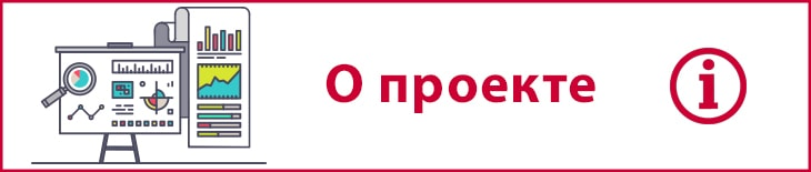 о проекте zakupkihelp.ru
