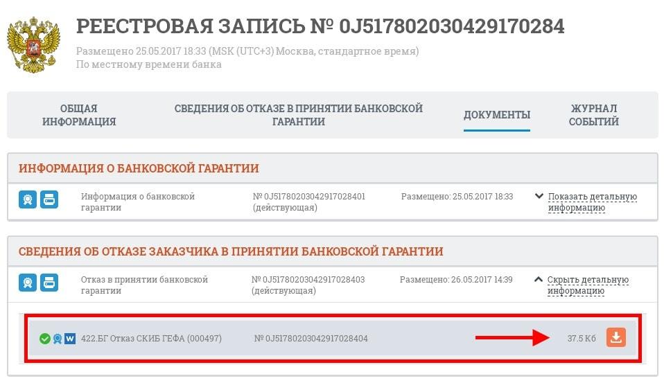 информация о БГ