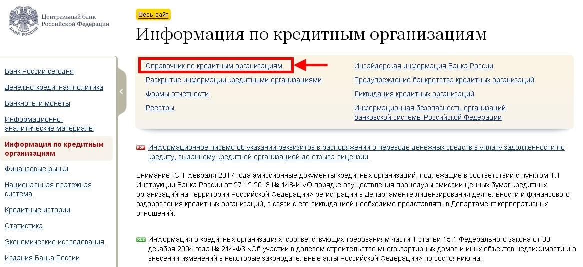 справочник по кредитным организациям