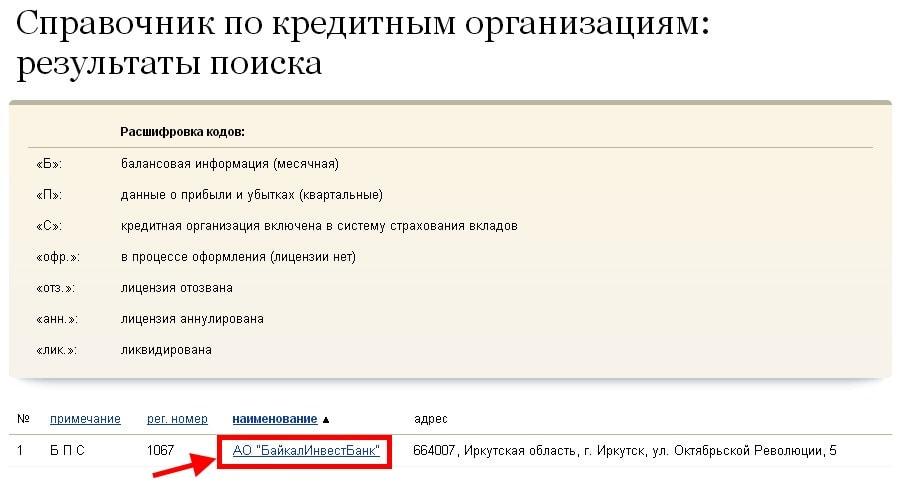 банк в справочнике