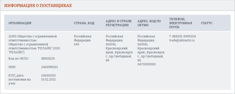 сведения из реестра контрактов