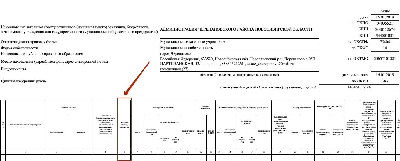 Договор поставки товаров образец в рамках